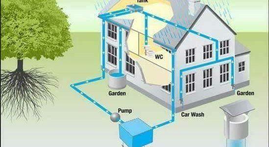 வீடுகளில் குறைந்த செலவில் மழைநீரை சேமிக்கும் முறை: rainwater-harvesting-at-homes